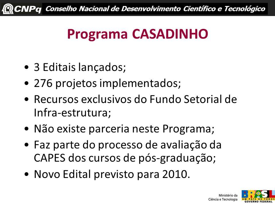 3 Editais lançados; 276 projetos implementados; Recursos exclusivos do Fundo Setorial de Infra-estrutura; Não existe parceria neste Programa; Faz part