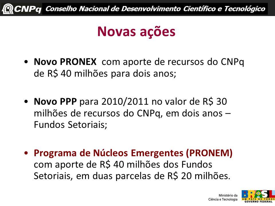 Novas ações Novo PRONEX com aporte de recursos do CNPq de R$ 40 milhões para dois anos; Novo PPP para 2010/2011 no valor de R$ 30 milhões de recursos