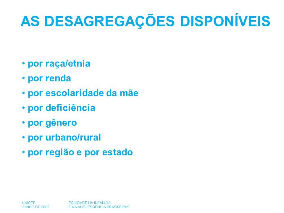 FONTES DOS DADOS E DEFINIÇÕES UNICEF JUNHO DE 2003 EQÜIDADE NA INFÂNCIA E NA ADOLESCÊNCIA BRASILEIRAS A fonte principal dos dados é uma tabulação especial do Censo Demográfico 2000.