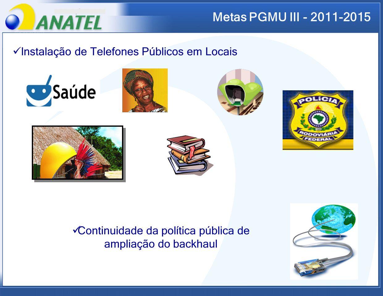 Metas PGMU III - 2011-2015 Instalação de Telefones Públicos em Locais Continuidade da política pública de ampliação do backhaul