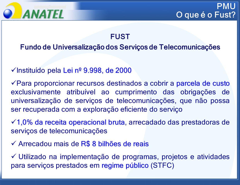 PMU O que é o Fust? FUST Fundo de Universalização dos Serviços de Telecomunicações Lei nº 9.998, de 2000 Instituído pela Lei nº 9.998, de 2000 parcela