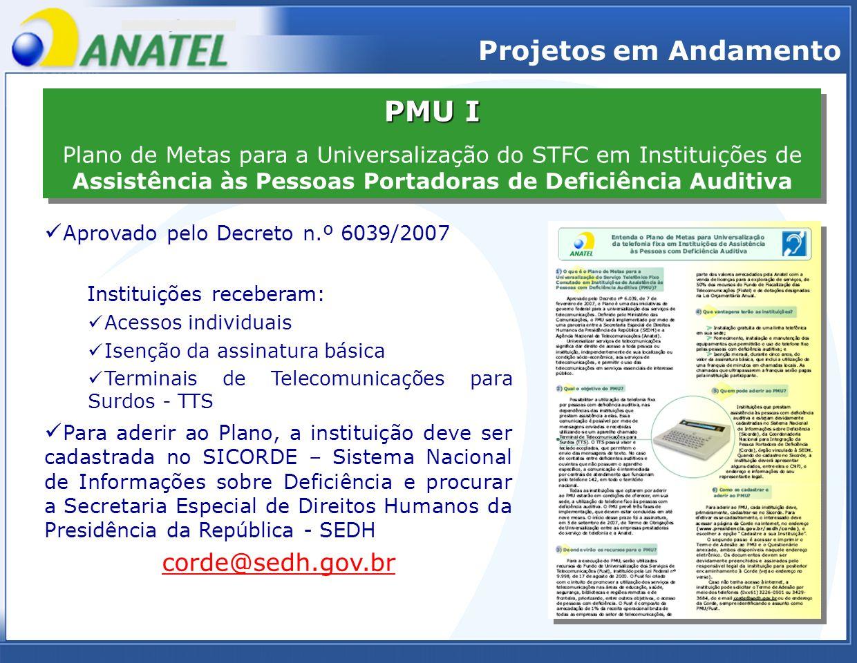Projetos em Andamento PMU I Plano de Metas para a Universalização do STFC em Instituições de Assistência às Pessoas Portadoras de Deficiência Auditiva