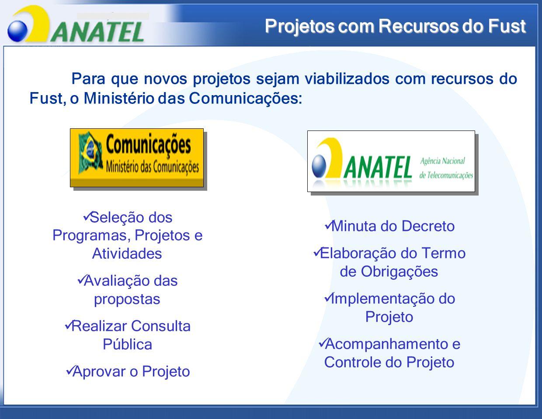 Projetos com Recursos do Fust Para que novos projetos sejam viabilizados com recursos do Fust, o Ministério das Comunicações: Seleção dos Programas, P