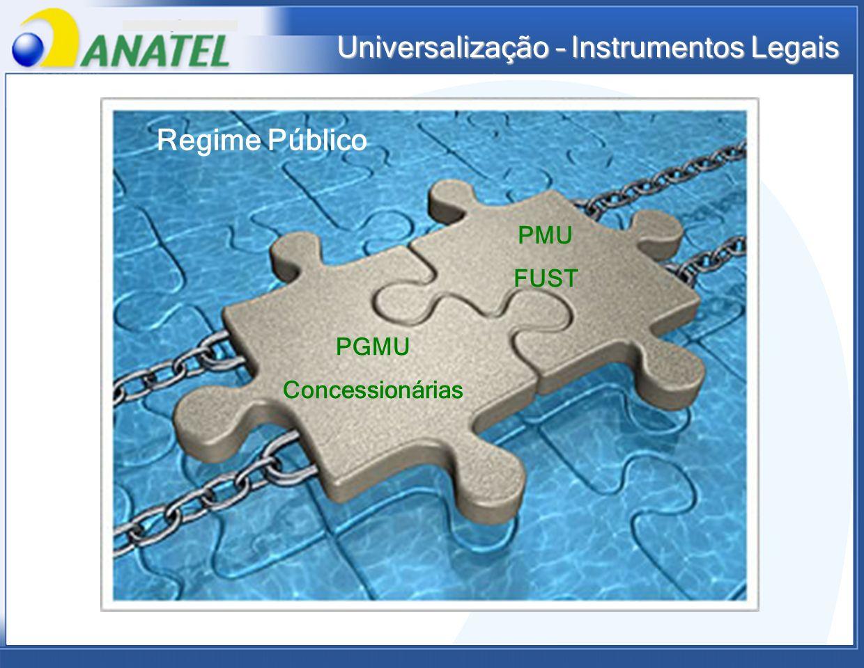 Universalização – Instrumentos Legais PGMU Concessionárias PMU FUST Regime Público