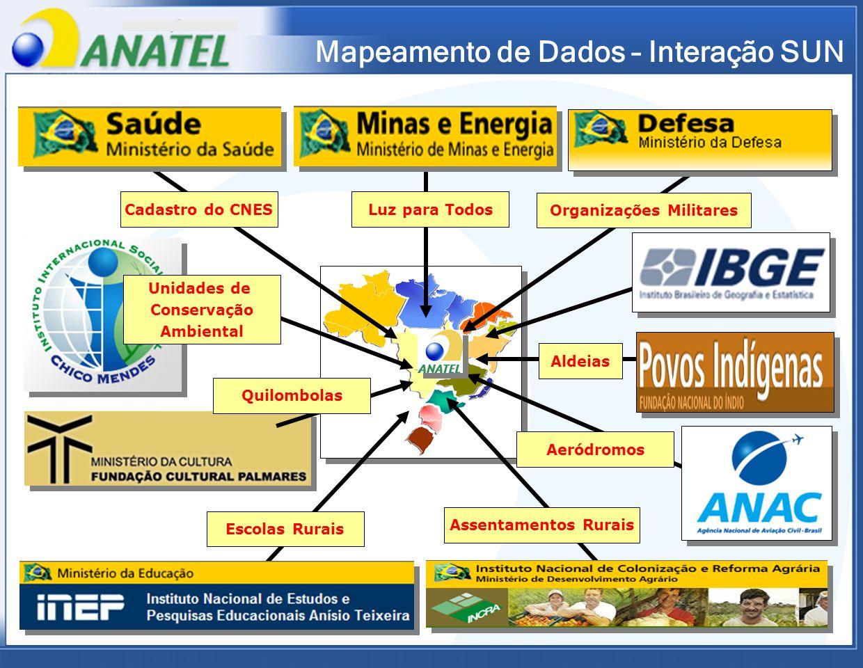 Municípios Anatel Municípios conhecem a realidade e demandas locais, dados imprescindíveis para o trabalho da Anatel de acompanhamento e fiscalização das metas de universalização Participação dos Municípios Parceria indispensável