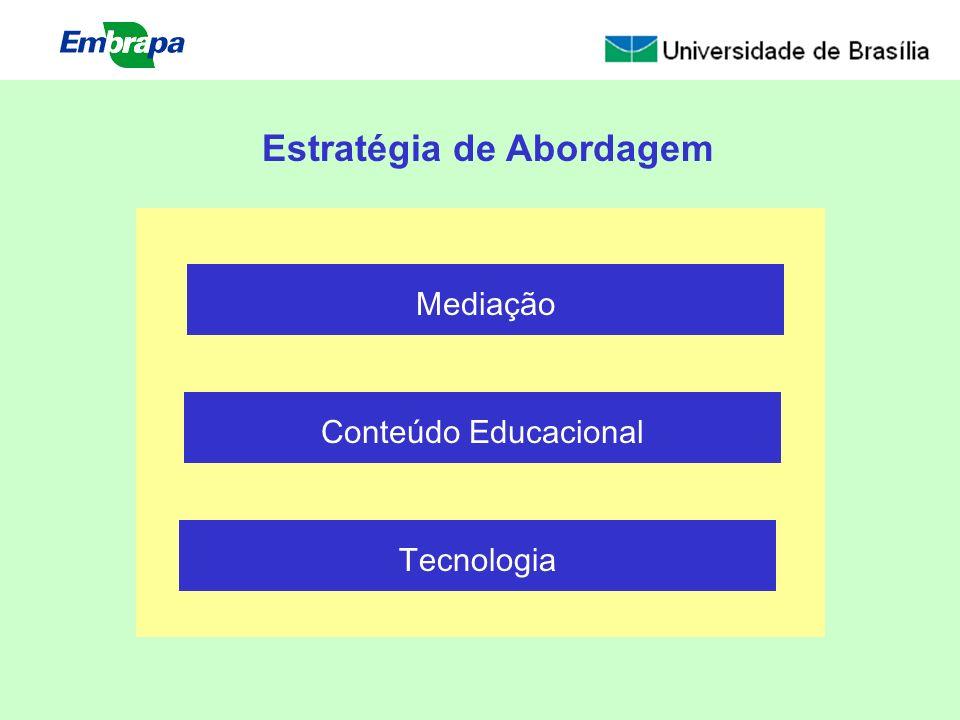 Mediação Conteúdo Educacional Tecnologia Estratégia de Abordagem