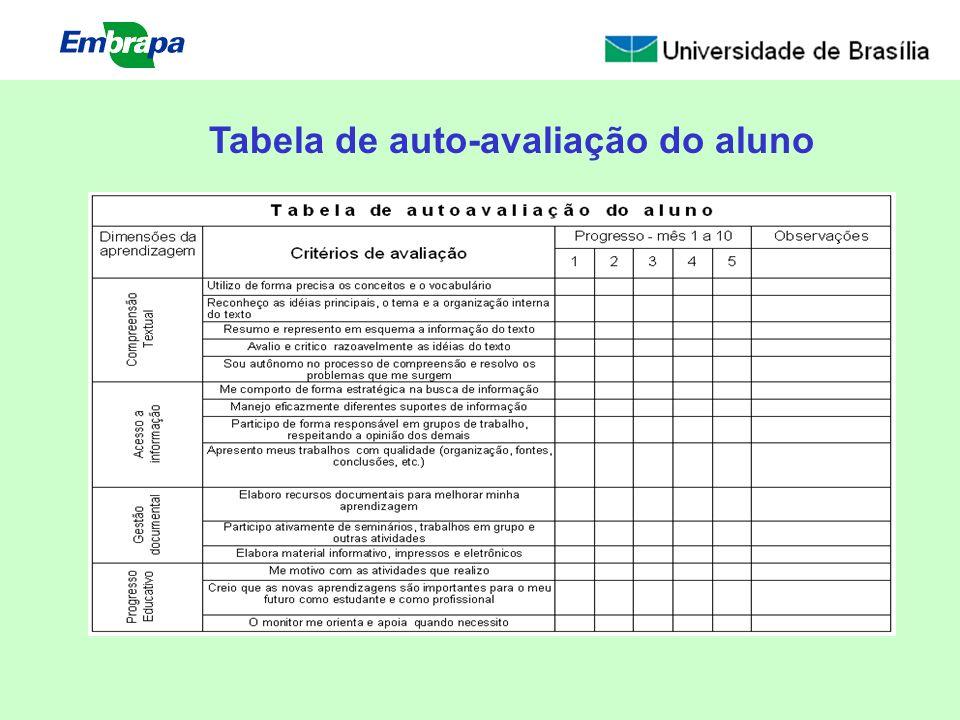 Tabela de auto-avaliação do aluno