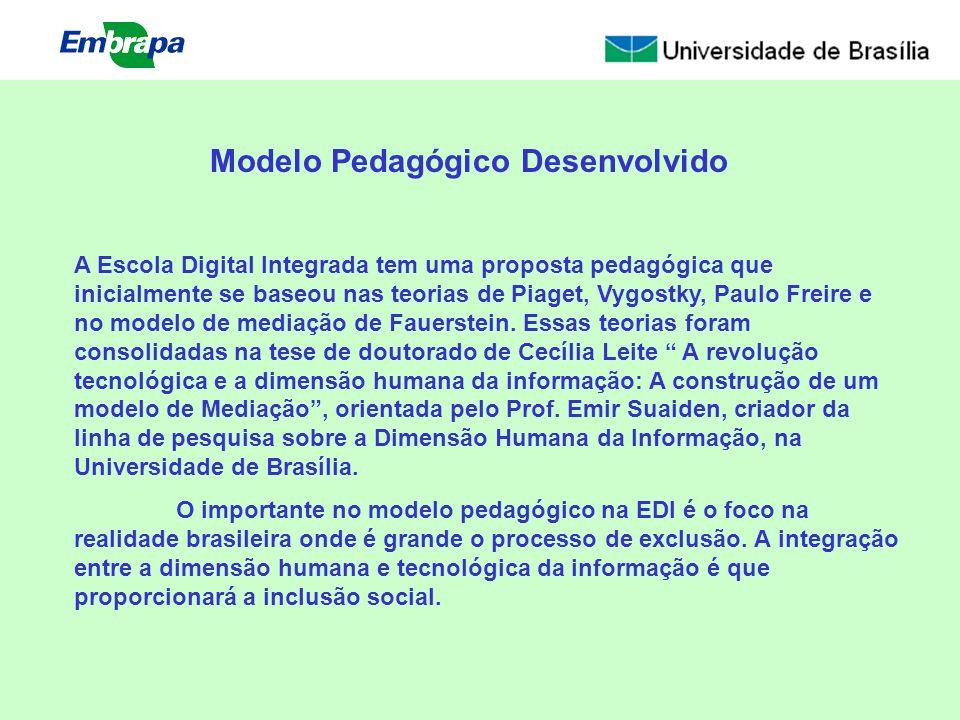 A Escola Digital Integrada tem uma proposta pedagógica que inicialmente se baseou nas teorias de Piaget, Vygostky, Paulo Freire e no modelo de mediaçã