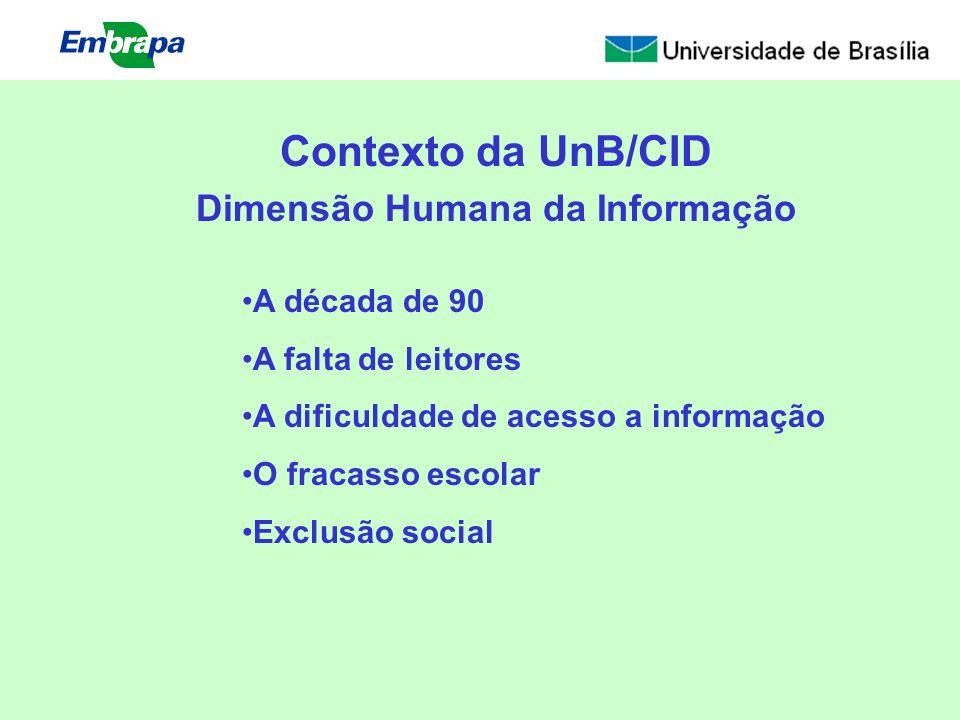 Contexto da UnB/CID Dimensão Humana da Informação A década de 90 A falta de leitores A dificuldade de acesso a informação O fracasso escolar Exclusão