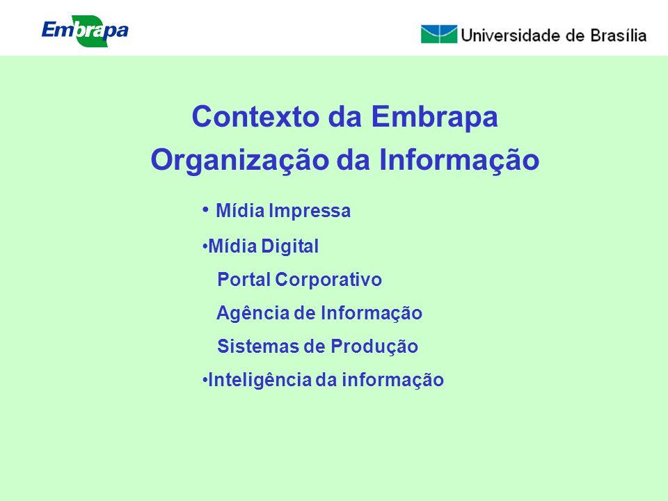 Contexto da Embrapa Organização da Informação Mídia Impressa Mídia Digital Portal Corporativo Agência de Informação Sistemas de Produção Inteligência