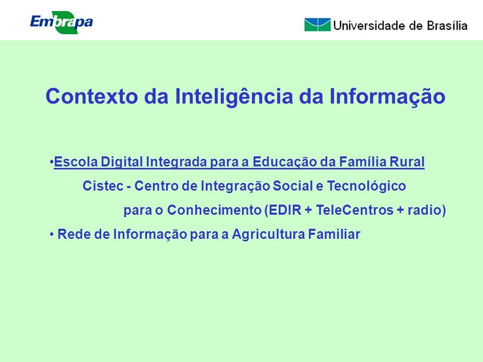 Contexto da Inteligência da Informação Escola Digital Integrada para a Educação da Família Rural Cistec - Centro de Integração Social e Tecnológico pa