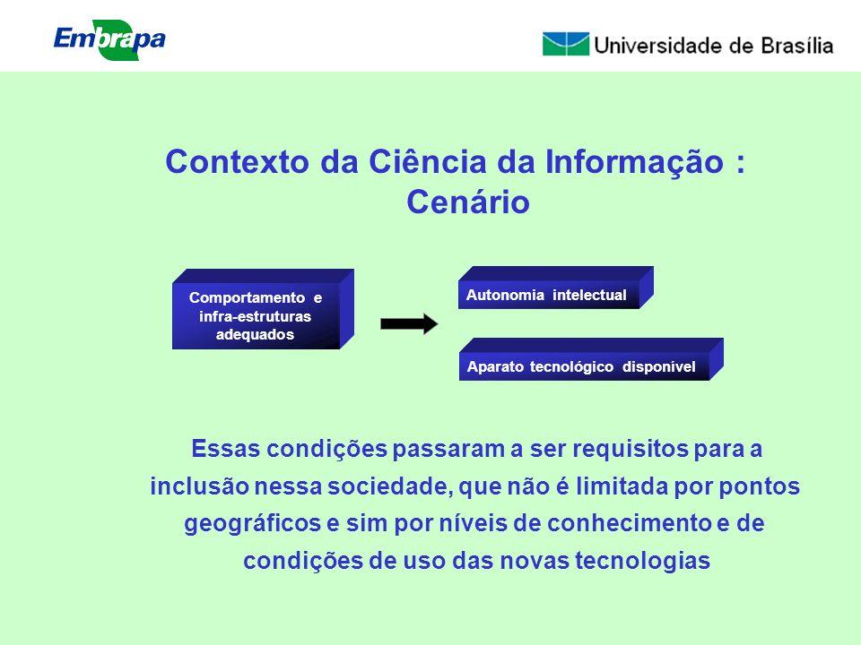 Comportamento e infra-estruturas adequados Aparato tecnológico disponível Autonomia intelectual Essas condições passaram a ser requisitos para a inclu