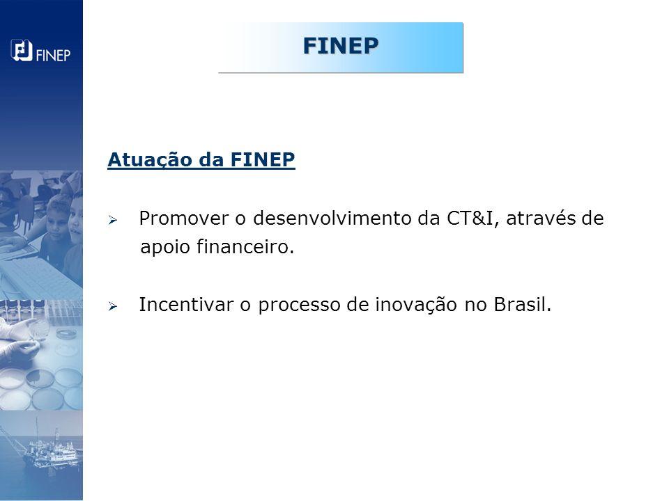 Atuação da FINEP Promover o desenvolvimento da CT&I, através de apoio financeiro. Incentivar o processo de inovação no Brasil. FINEP