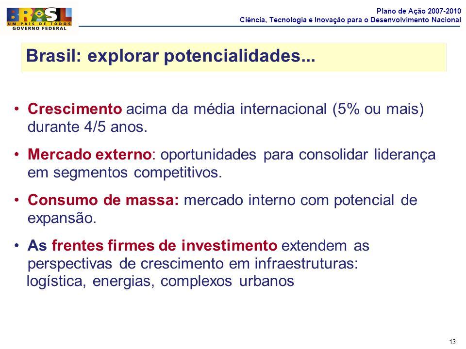 13 Brasil: explorar potencialidades... Crescimento acima da média internacional (5% ou mais) durante 4/5 anos. Mercado externo: oportunidades para con