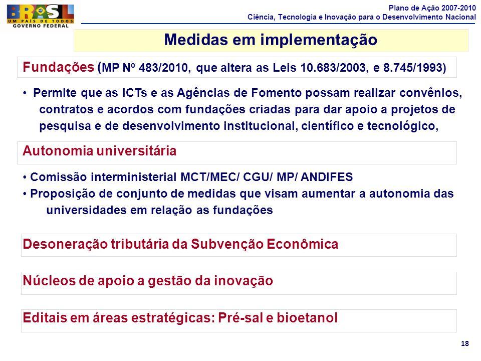 18 Plano de Ação 2007-2010 Ciência, Tecnologia e Inovação para o Desenvolvimento Nacional Fundações ( MP Nº 483/2010, que altera as Leis 10.683/2003,