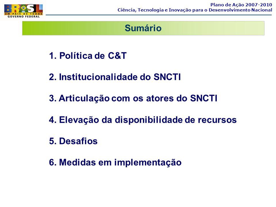 Plano de Ação 2007-2010 Ciência, Tecnologia e Inovação para o Desenvolvimento Nacional Sumário 1.Política de C&T 2. Institucionalidade do SNCTI 3. Art