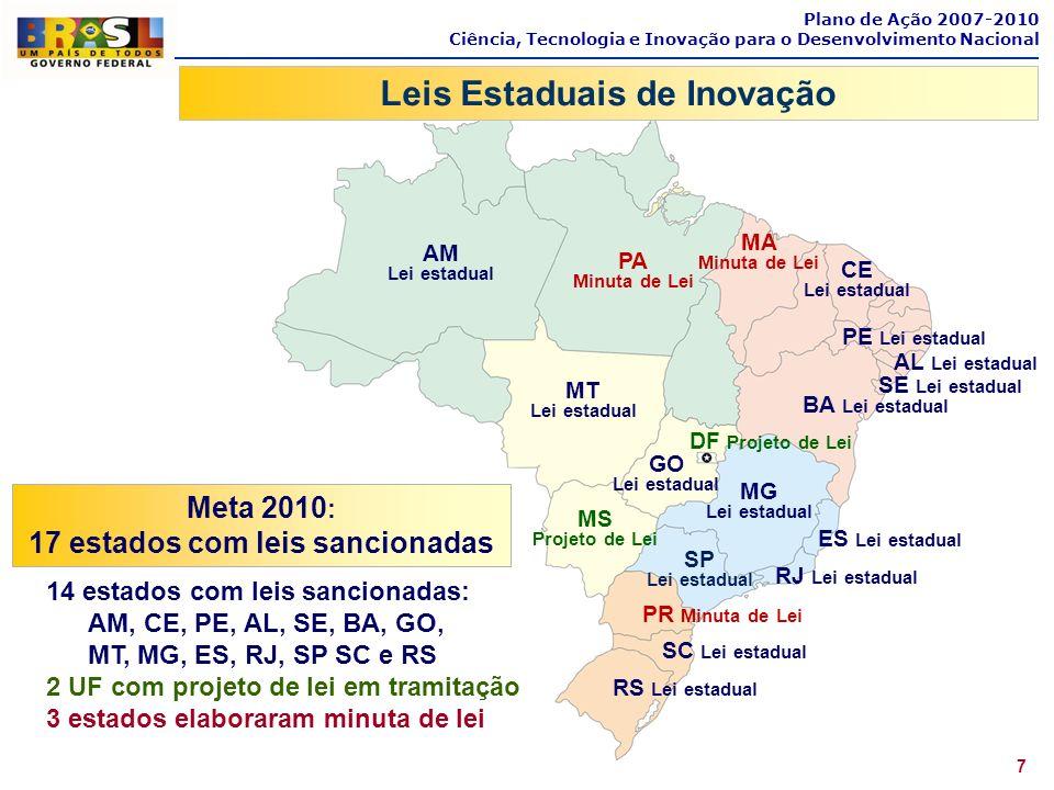 Plano de Ação 2007-2010 Ciência, Tecnologia e Inovação para o Desenvolvimento Nacional AM Lei estadual CE Lei estadual MT Lei estadual MG Lei estadual
