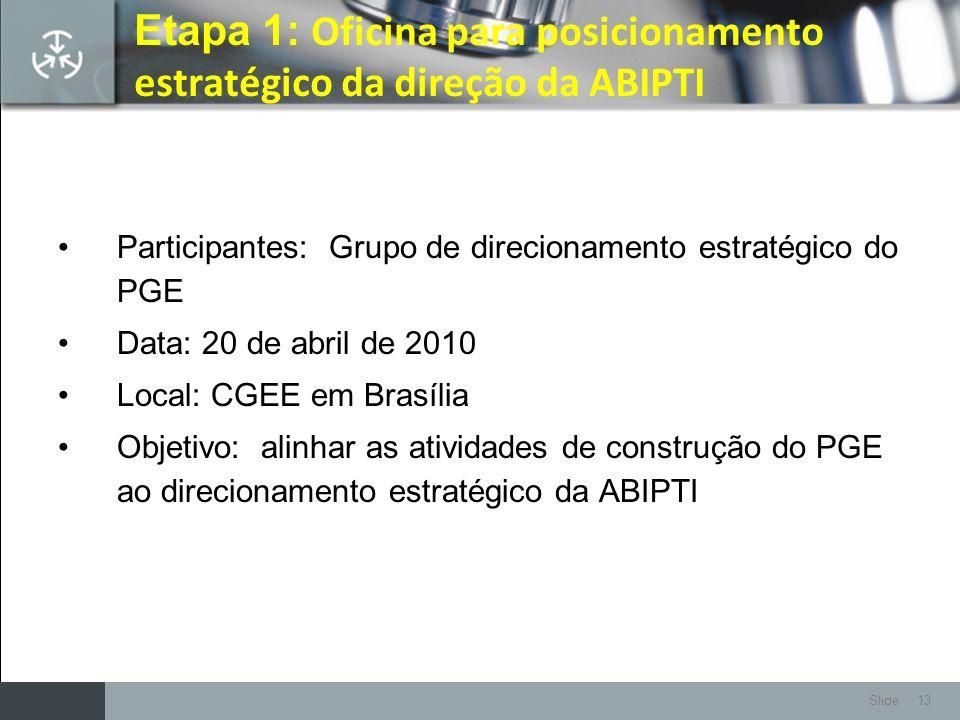 Slide 13 Etapa 1: Oficina para posicionamento estratégico da direção da ABIPTI Participantes: Grupo de direcionamento estratégico do PGE Data: 20 de a