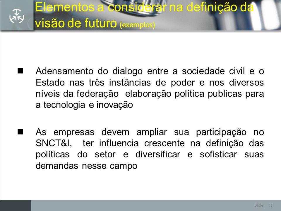 Slide 15 Elementos a considerar na definição da visão de futuro (exemplos) Adensamento do dialogo entre a sociedade civil e o Estado nas três instânci