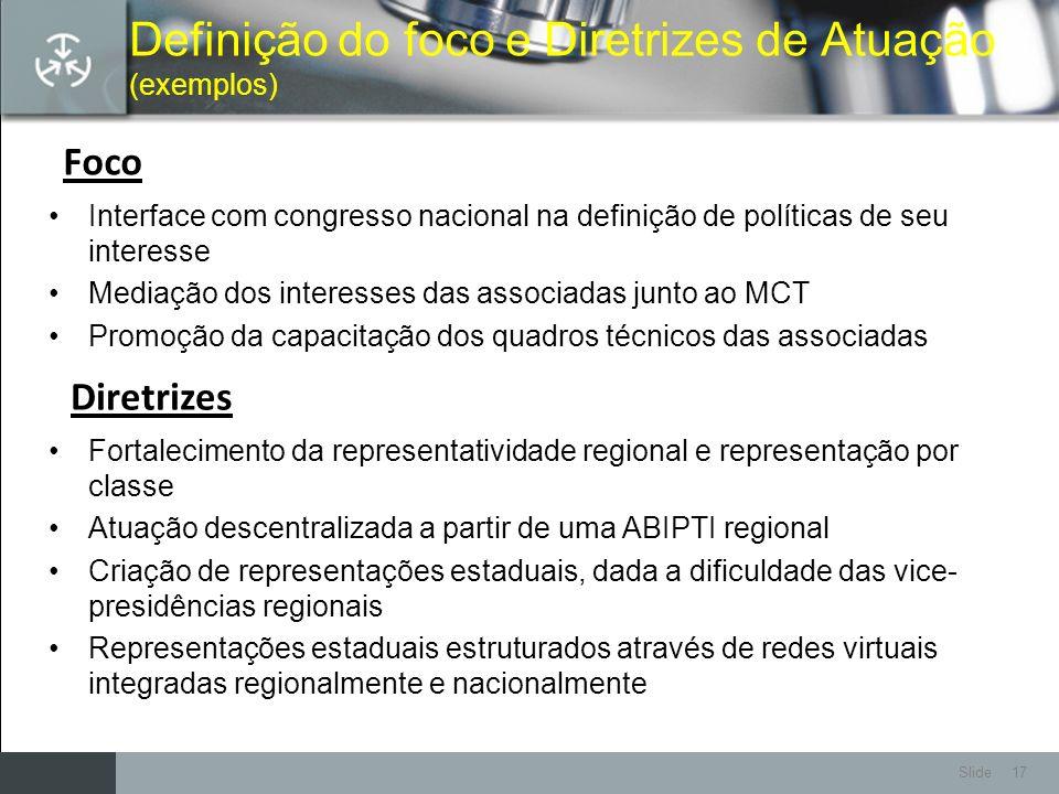 Slide 17 Definição do foco e Diretrizes de Atuação (exemplos) Interface com congresso nacional na definição de políticas de seu interesse Mediação dos
