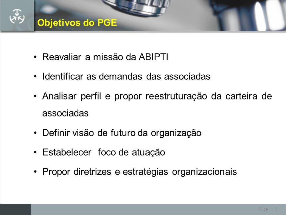 Slide 3 Objetivos do PGE Reavaliar a missão da ABIPTI Identificar as demandas das associadas Analisar perfil e propor reestruturação da carteira de as