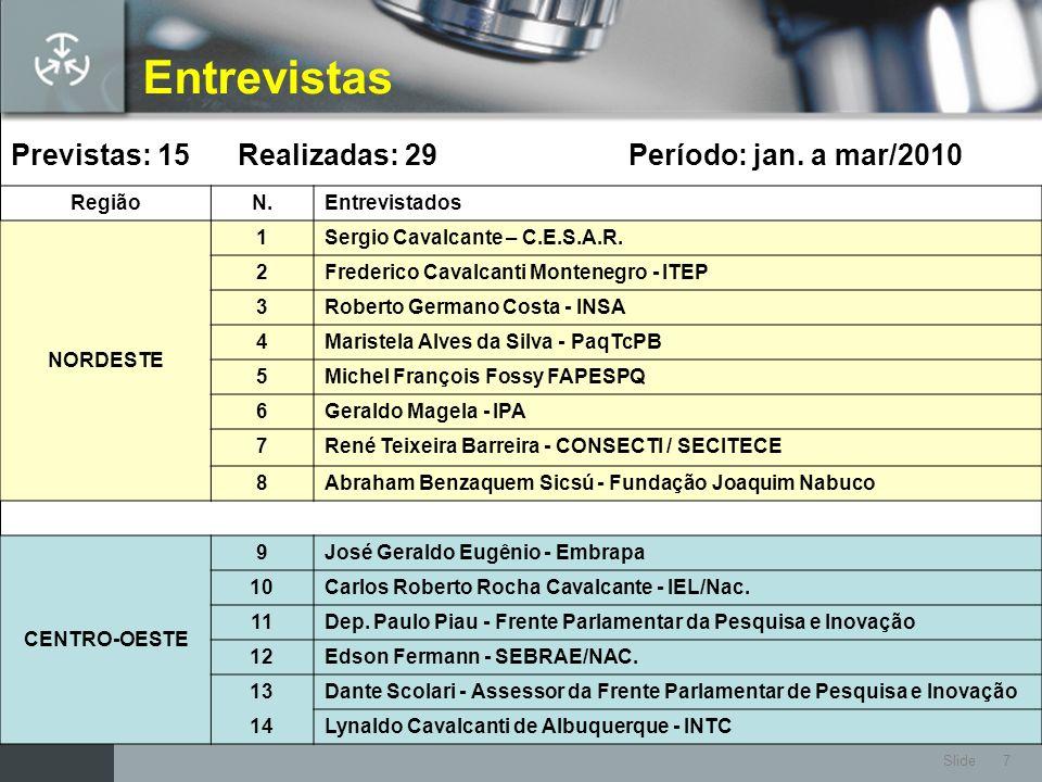 Slide 7 Entrevistas Previstas: 15 Realizadas: 29 Período: jan. a mar/2010 RegiãoN.Entrevistados NORDESTE 1Sergio Cavalcante – C.E.S.A.R. 2Frederico Ca