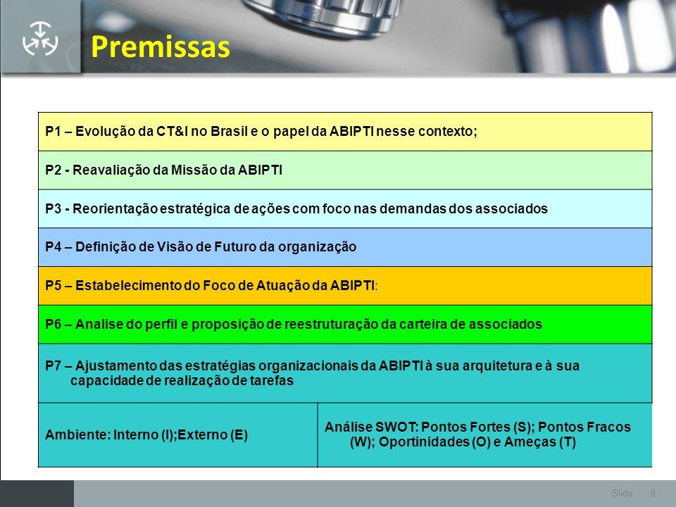 Slide 9 Premissas P1 – Evolução da CT&I no Brasil e o papel da ABIPTI nesse contexto; P2 - Reavaliação da Missão da ABIPTI P3 - Reorientação estratégi