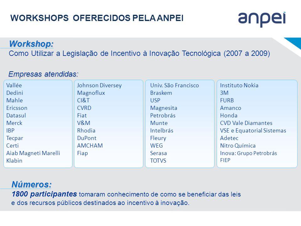 Workshop: Como Utilizar a Legislação de Incentivo à Inovação Tecnológica (2007 a 2009) Vallée Dedini Mahle Ericsson Datasul Merck IBP Tecpar Certi Aia