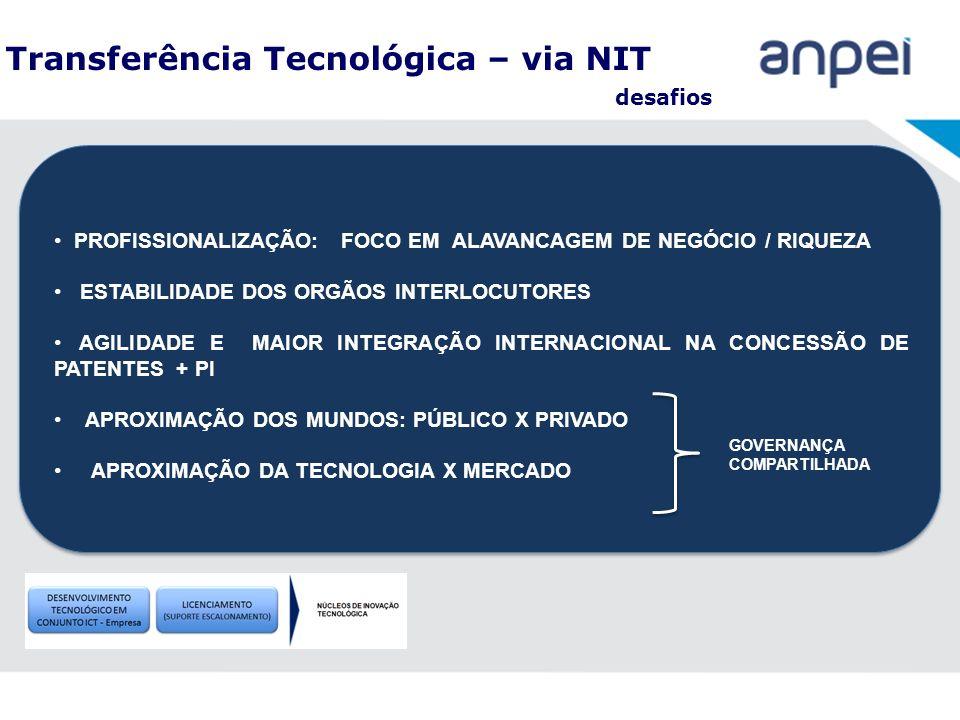 PROFISSIONALIZAÇÃO: FOCO EM ALAVANCAGEM DE NEGÓCIO / RIQUEZA ESTABILIDADE DOS ORGÃOS INTERLOCUTORES AGILIDADE E MAIOR INTEGRAÇÃO INTERNACIONAL NA CONC