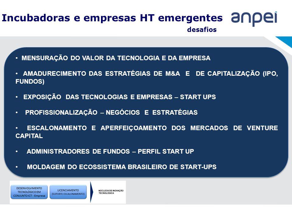 Incubadoras e empresas HT emergentes desafios MENSURAÇÃO DO VALOR DA TECNOLOGIA E DA EMPRESA AMADURECIMENTO DAS ESTRATÉGIAS DE M&A E DE CAPITALIZAÇÃO