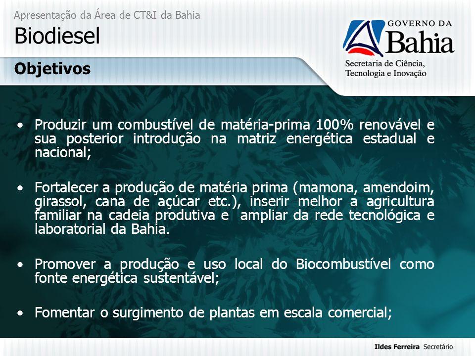 Apresentação da Área de CT&I da Bahia Biodiesel Produzir um combustível de matéria-prima 100% renovável e sua posterior introdução na matriz energétic