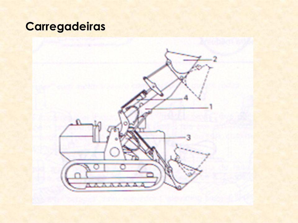 Carregadeiras