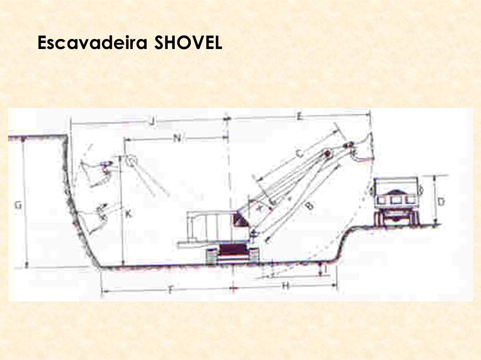 Escavadeira SHOVEL