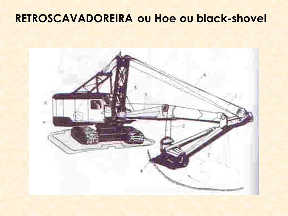RETROSCAVADOREIRA ou Hoe ou black-shovel