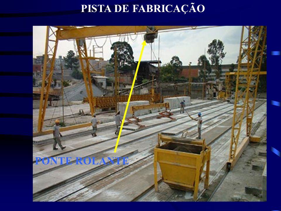 PISTA DE FABRICAÇÃO PONTE ROLANTE