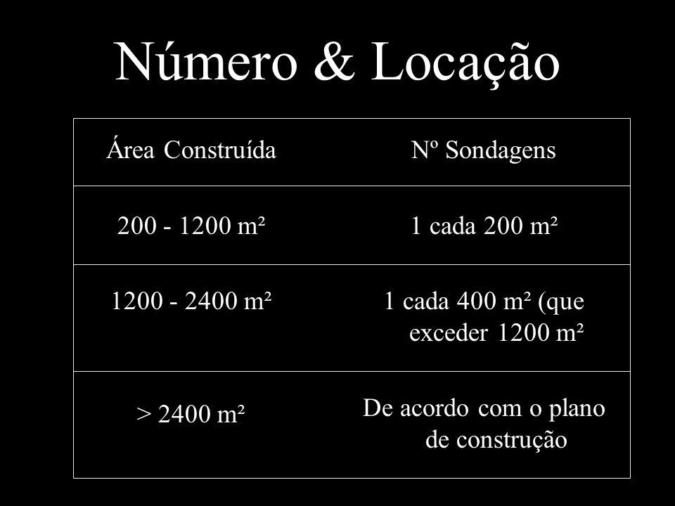 Número & Locação Área Construída 200 - 1200 m² 1200 - 2400 m² > 2400 m² Nº Sondagens 1 cada 200 m² 1 cada 400 m² (que exceder 1200 m² De acordo com o