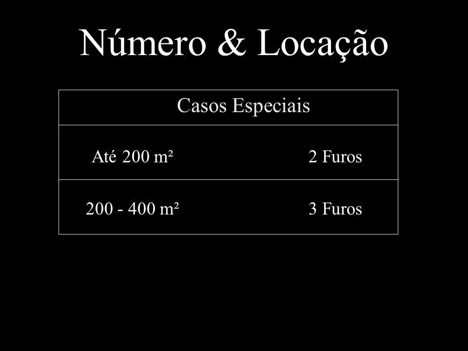 Número & Locação Até 200 m² 200 - 400 m² 2 Furos 3 Furos Casos Especiais