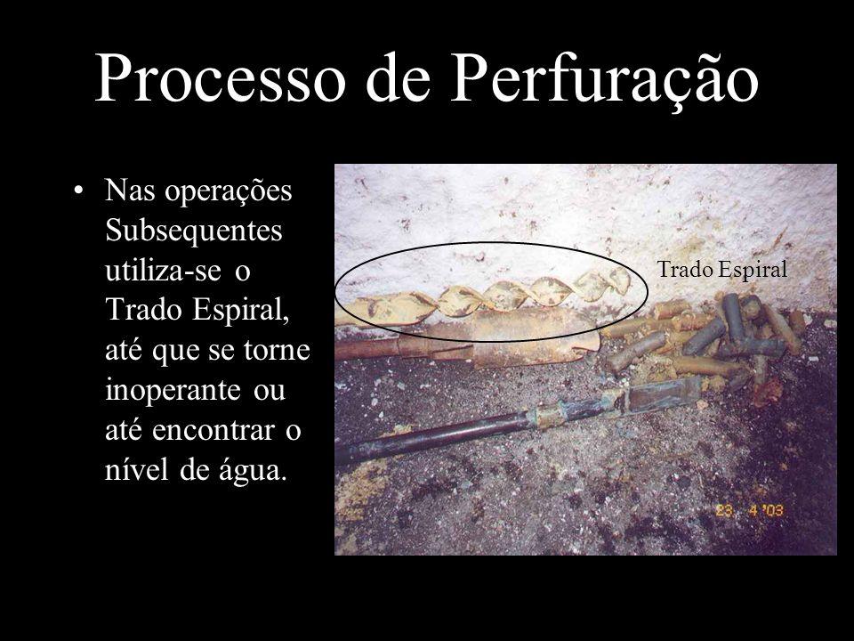 Processo de Perfuração Nas operações Subsequentes utiliza-se o Trado Espiral, até que se torne inoperante ou até encontrar o nível de água. Trado Espi