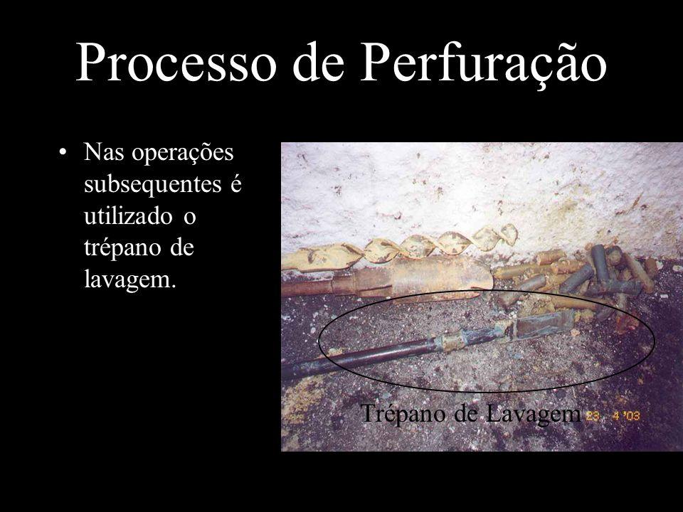 Processo de Perfuração Nas operações subsequentes é utilizado o trépano de lavagem. Trépano de Lavagem