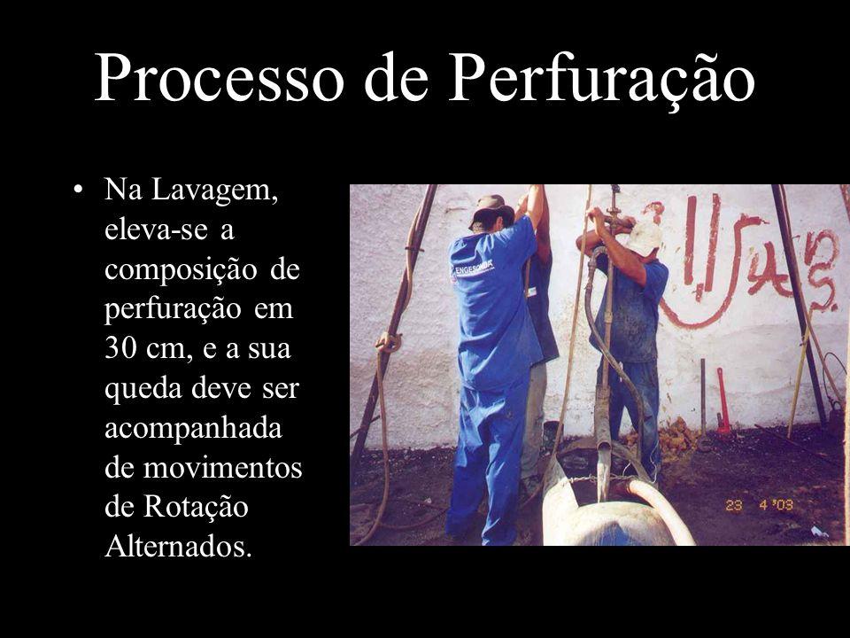 Processo de Perfuração Na Lavagem, eleva-se a composição de perfuração em 30 cm, e a sua queda deve ser acompanhada de movimentos de Rotação Alternado