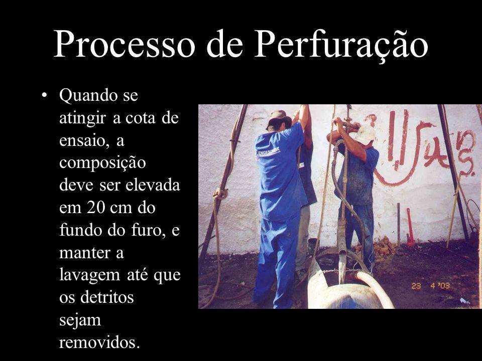 Processo de Perfuração Quando se atingir a cota de ensaio, a composição deve ser elevada em 20 cm do fundo do furo, e manter a lavagem até que os detr