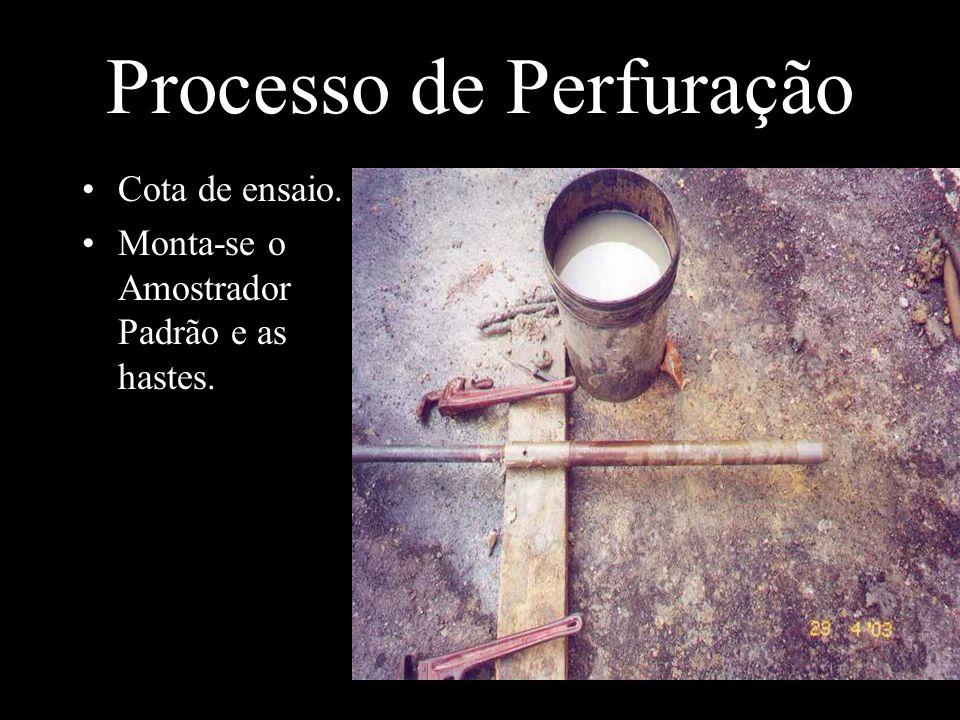 Processo de Perfuração Cota de ensaio. Monta-se o Amostrador Padrão e as hastes.