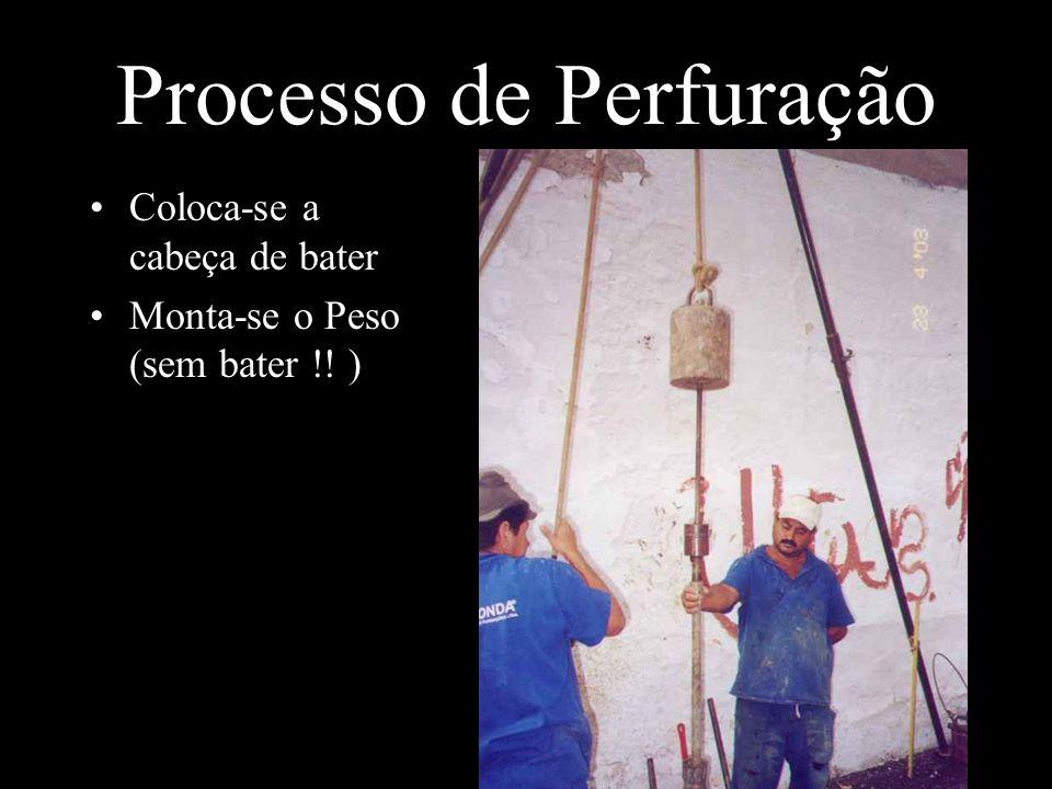 Processo de Perfuração Coloca-se a cabeça de bater Monta-se o Peso (sem bater !! )