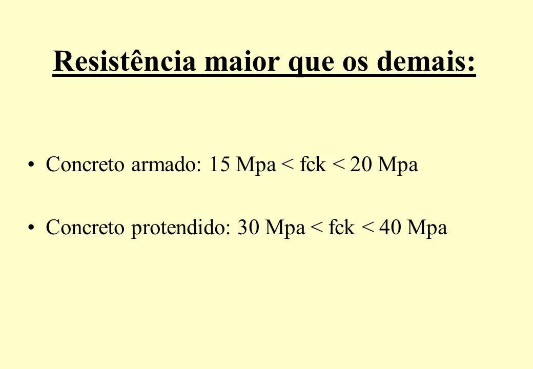 Resistência maior que os demais: Concreto armado: 15 Mpa < fck < 20 Mpa Concreto protendido: 30 Mpa < fck < 40 Mpa