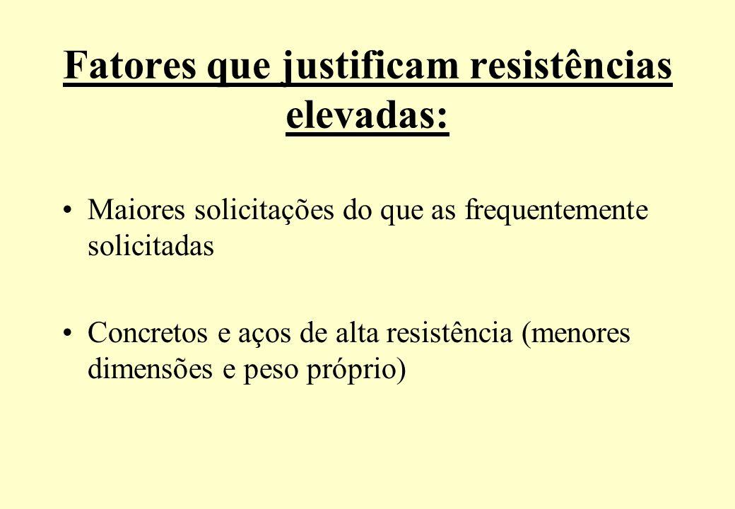 Fatores que justificam resistências elevadas: Maiores solicitações do que as frequentemente solicitadas Concretos e aços de alta resistência (menores