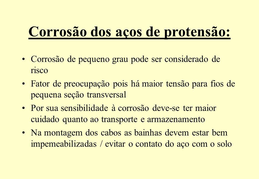 Corrosão dos aços de protensão: Corrosão de pequeno grau pode ser considerado de risco Fator de preocupação pois há maior tensão para fios de pequena