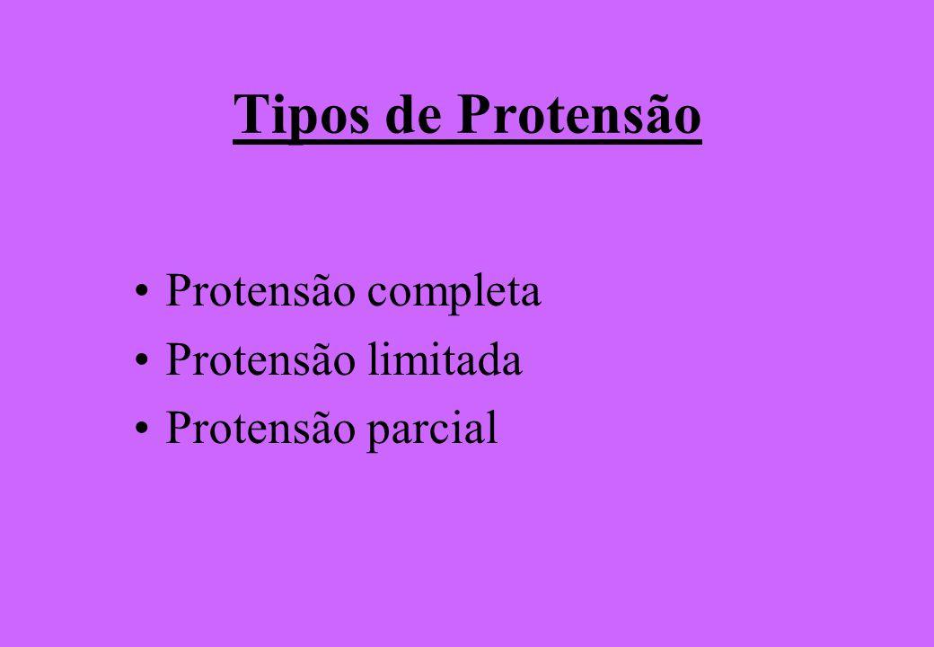 Tipos de Protensão Protensão completa Protensão limitada Protensão parcial