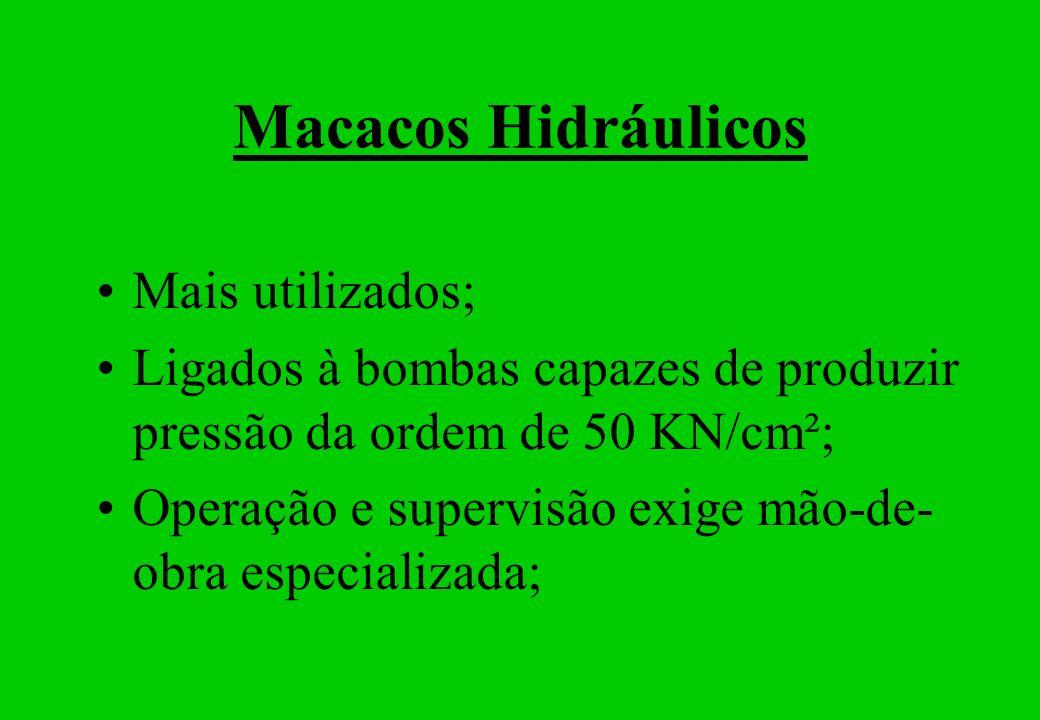 Macacos Hidráulicos Mais utilizados; Ligados à bombas capazes de produzir pressão da ordem de 50 KN/cm²; Operação e supervisão exige mão-de- obra espe