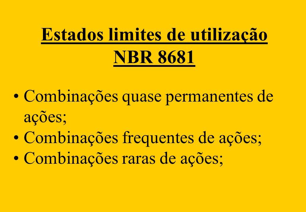 Estados limites de utilização NBR 8681 Combinações quase permanentes de ações; Combinações frequentes de ações; Combinações raras de ações;