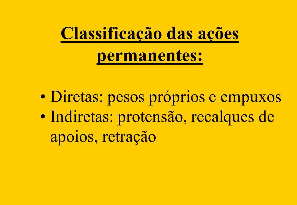 Classificação das ações permanentes: Diretas: pesos próprios e empuxos Indiretas: protensão, recalques de apoios, retração